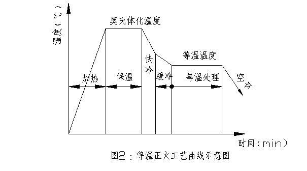 低合金钢1.jpg